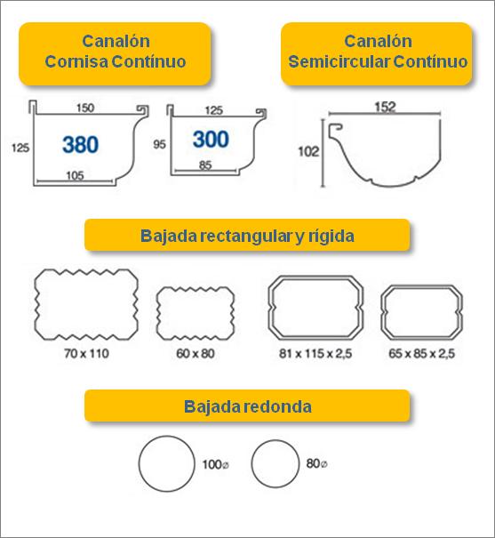 canalones_europa_medidas_canalones_aluminio